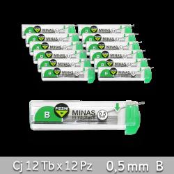 Minas Polymer